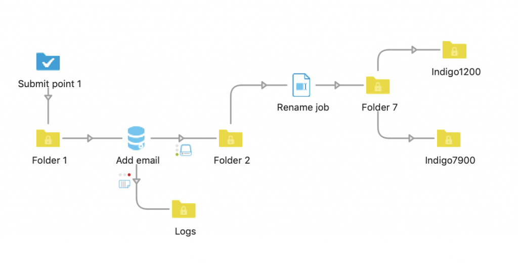 Enfocus Switch flow with Database element