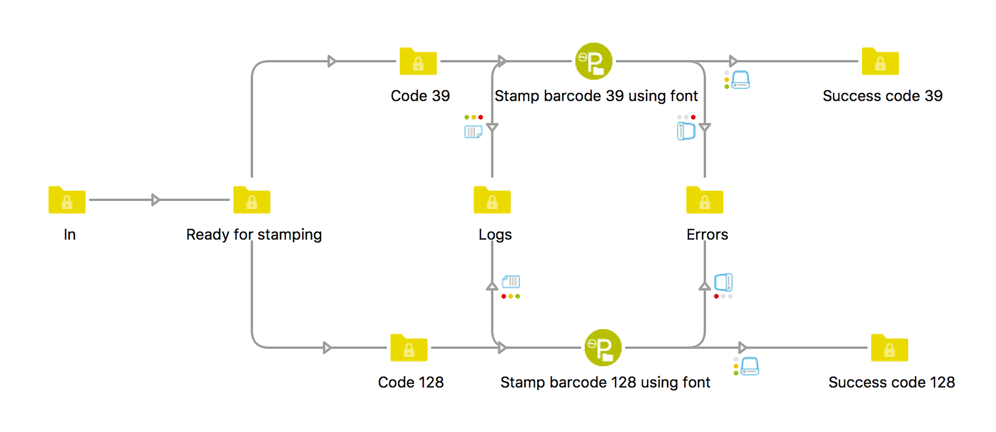 Add Barcodes to Your PDF Documents Dynamically! - XChange US