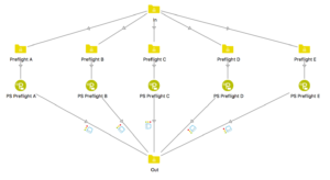 Are You Looking For A Smarter Way to Build Your Enfocus Switch Workflow?