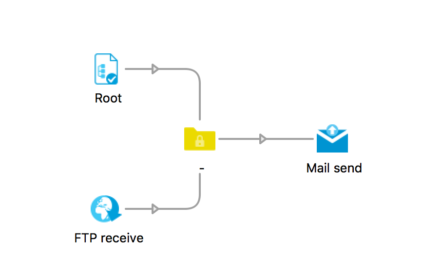 Enfocus Switch Attach email info flow