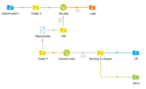 Enfocus Switch's workflow with submit point