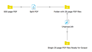 Split A PDF Into Single Or Multiple Parts With Enfocus Switch Core Functionality