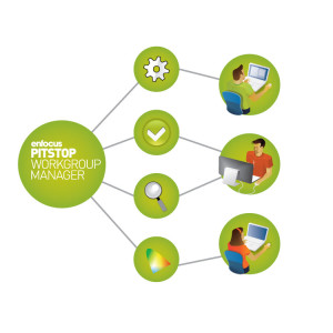 Centrally control Enfocus PitStop Pro settings in a collaborative workflow environment with Enfocus Workgroup Manager